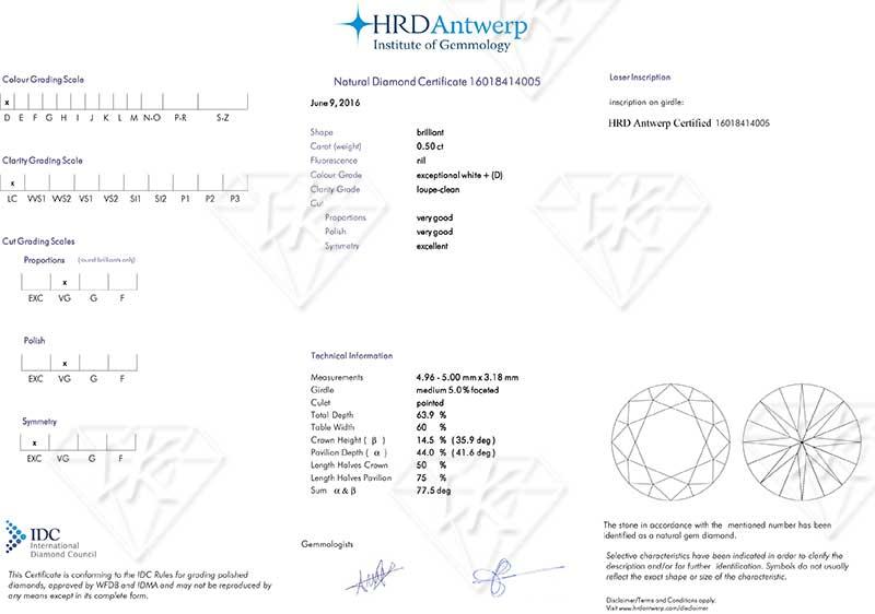 esempio-certificato